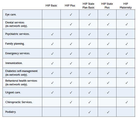 handbook-hip-services-from-other-providers.png